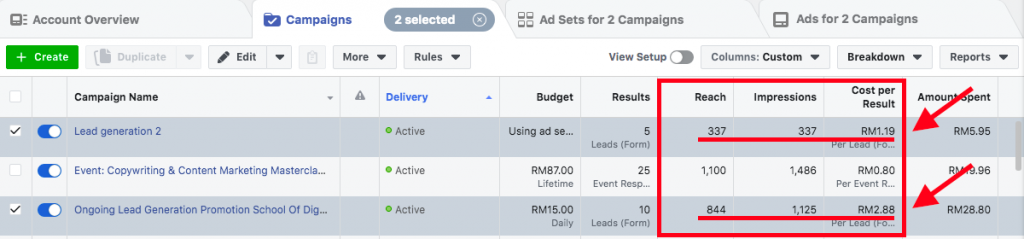 Copywriting for Facebook Advertising Course Malaysia